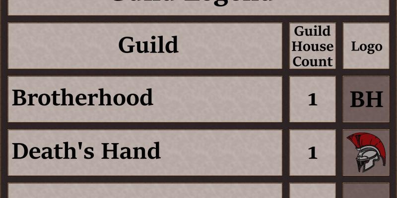 Guild_List